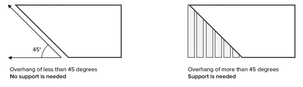 پرینتر سه بعدی fdm ساپورت زنی 45 درجه